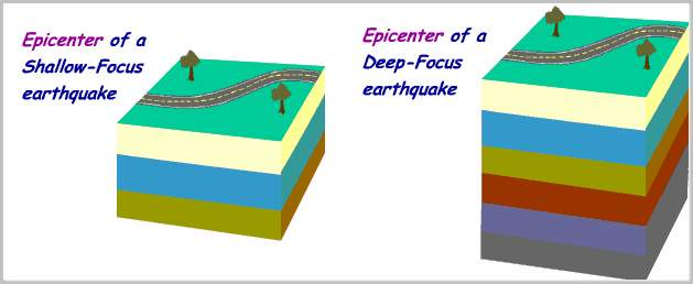 The dating of shallow faults in the earths crust images